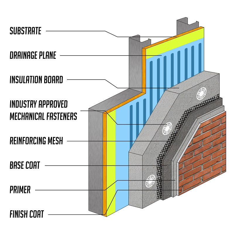Drainage diagram Brick